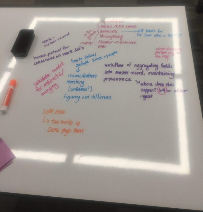 White board table with notes regarding conversation about zine metadata