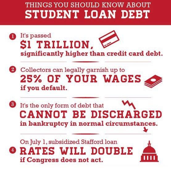 student-loan-debt-info