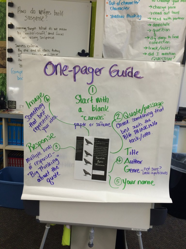 Anchor Chart on One-Pagers from last year: time to bring this out again--still fits.