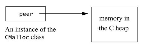 《(译文) JNI编程指南与规范 第九章 利用现有的本地库》