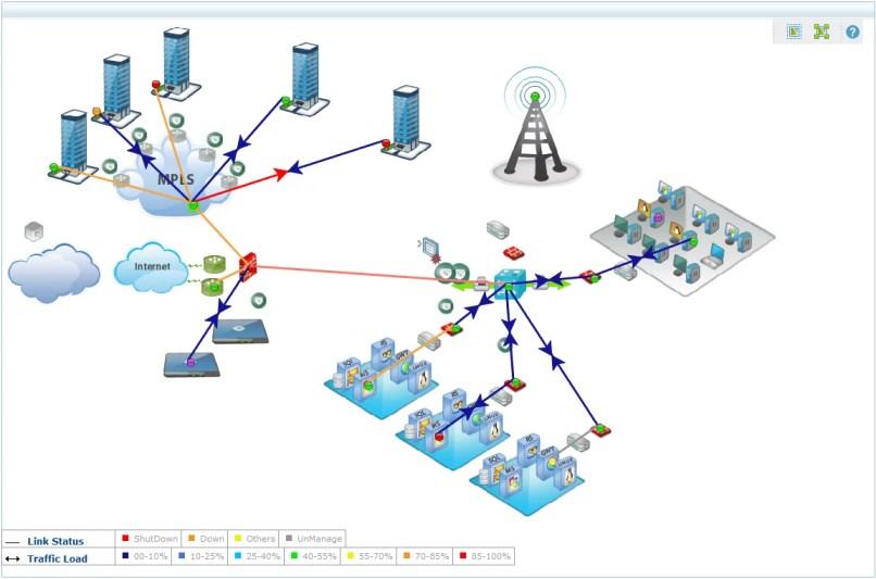 Mapa de Rede Privada Empresarial