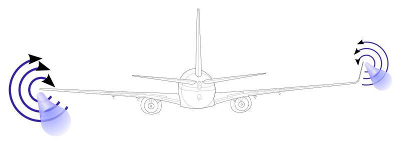 como funcionan los winglets de un avion