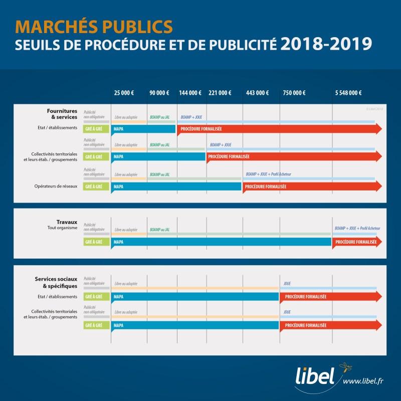 seuls marchés publics 2018 2019