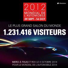 Mondial 2012