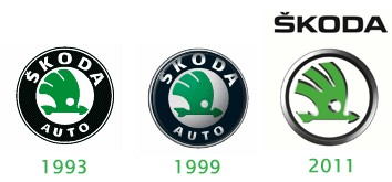 Historique logos Skoda