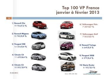 CCFA ventes France 02