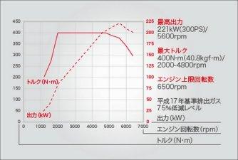 Subaru WRX S4 2015.10