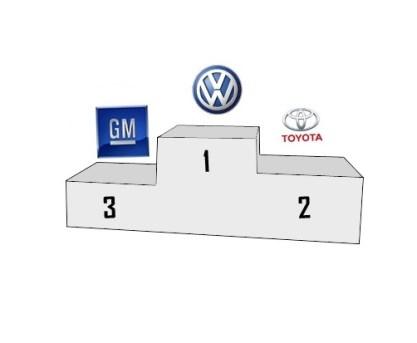 podium-constructeur-mondial-volkswagen-general-motors-toyota