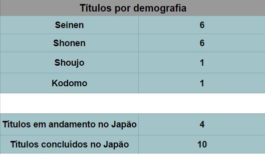 titulos por demografia abril 2015