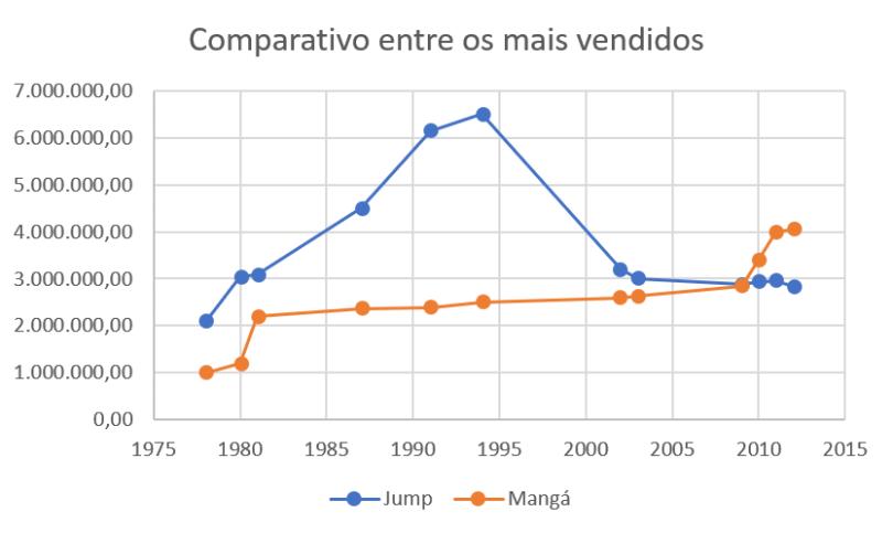jumpxmangá