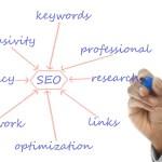 新規のアフィリエイトブログを立ち上げるときのブログジャンルの選び方