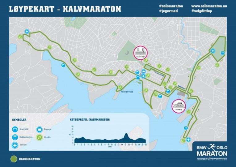 Oslo-Maraton-halvmaraton-kart-2016_final