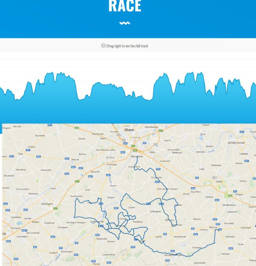 Strecken-Ausschnitt Quelle: http://www.omloophetnieuwsblad.be/en/ohn/elite-men/race
