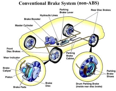 engenheiro automotivo