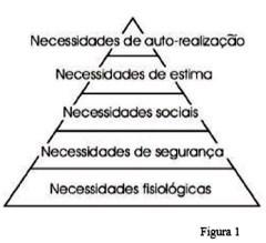 fig 1 blog psicanalise