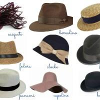 Moda que faz a cabeça - I ♥ Chapéu