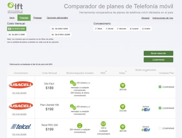 mejores planes de telefonia celular en mexico - comparador