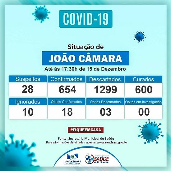 blog do Jasão 12/12/2020