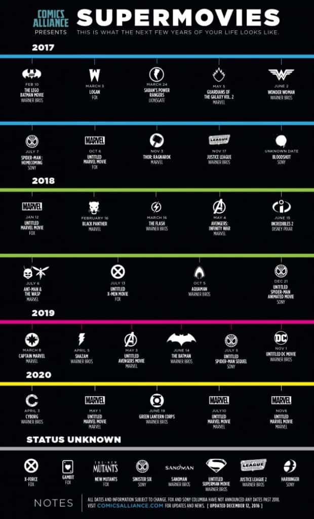 proximas peliculas superheroes infografia