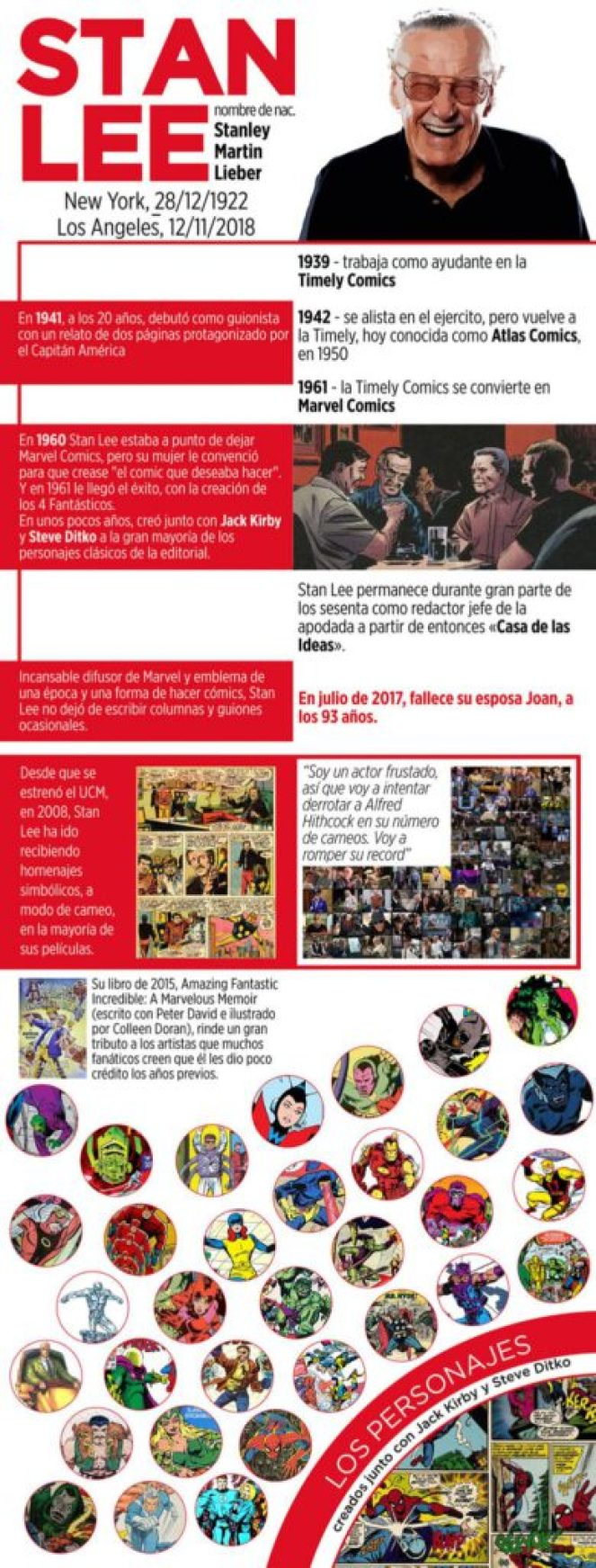 Stan Lee Infografia