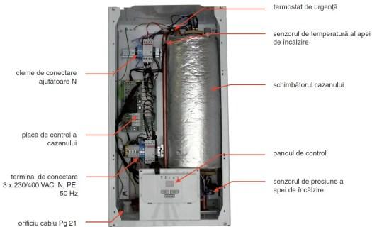 Componenta centrala electrica prothem ray