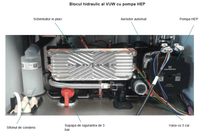 bloc hidraulic vaillant ecotech pure 2