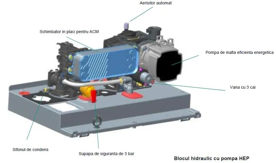 bloc hidraulic vaillant ecotech purebloc hidraulic vaillant ecotech pure
