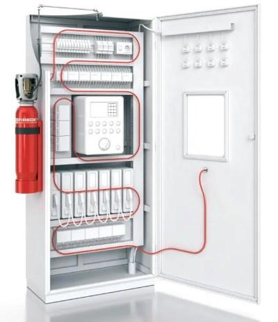 echipamente de stins incendiul pentru tablouri electrice