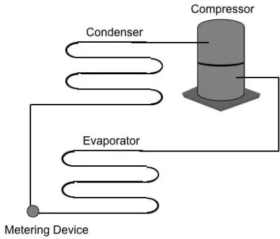 pompa de caldura schema de functionare