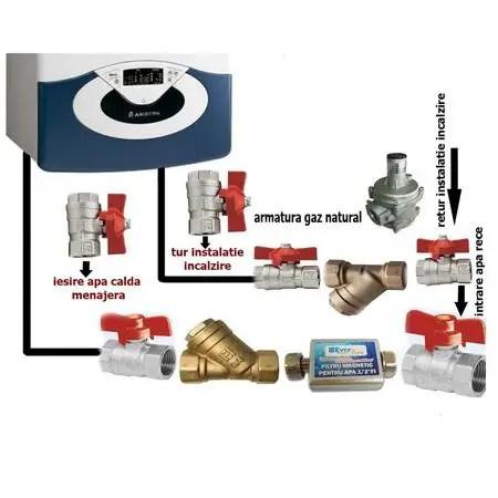 Schema de montaj pentru centrala termica pe gaz varianta 1