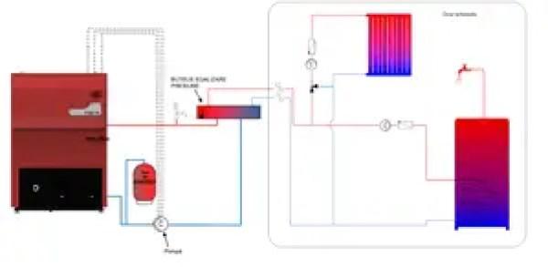 Schema de montaj centrala termica pe peleti Pellet 30