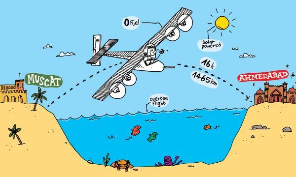 un nou record al lui Solar Impulse 2