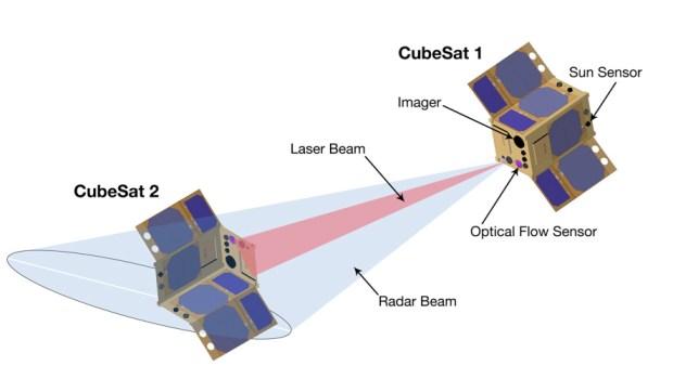 OCSD / CubeSat