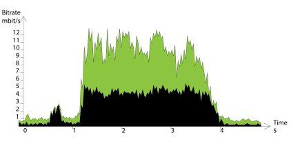 Axis Zipstream (2)