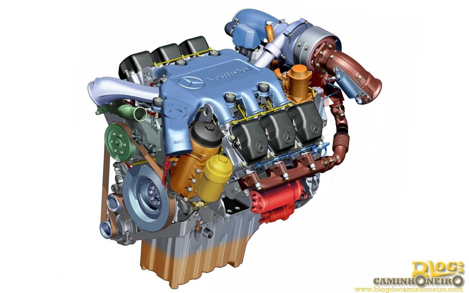 O Fim Dos Motores Om 500