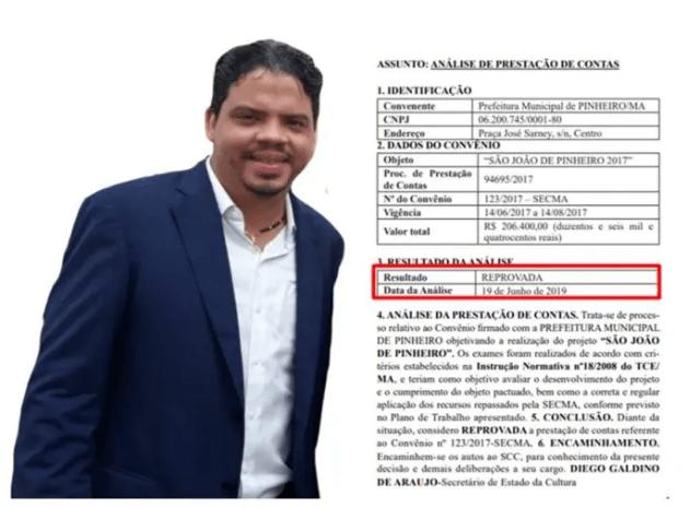 Pinheiro – Gestão desastrosa de Luciano Genésio tem prestação de contas de convênio reprovada pelo estado