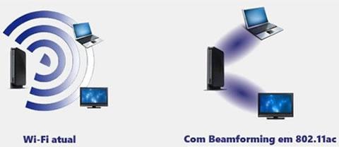 Beamforming II