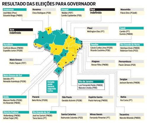 mapa dos governadores 2014
