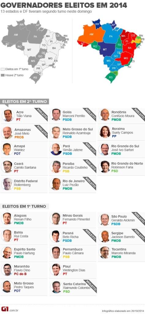 mapa-todos-eleitos-e-reeleitos-2mapas-620px_1