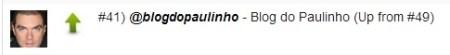 lista twitter blog do paulinho