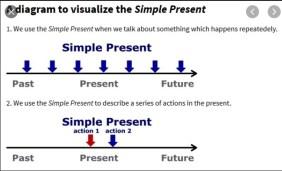 materi simple present tense smp kelas 8