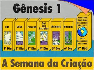 """Os milhões de anos da """"Ciência"""", os 6 dias literais da Criação e o Evangelho"""