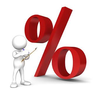 Quiz do prof. H sobre Porcentagem