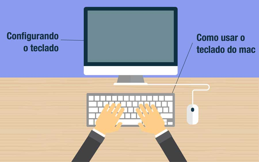teclado do mac