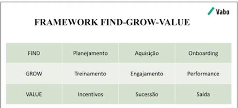 framework-find-grow-value