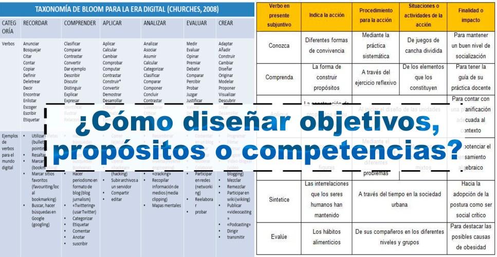 ¿Cómo diseñar objetivos, propósitos o competencias?