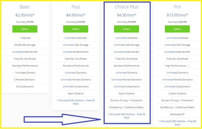 Bluehost plan and pricing