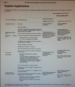 Sujetos legitimados presentar y firmar solicitudes