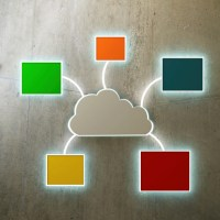Virtual Server Risk