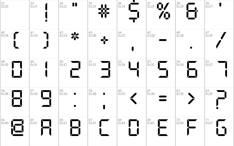 Download DS-Digital Windows font - free for Personal   Commercial